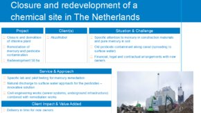 Closure and redevelopment of a chemical site The Netherlands